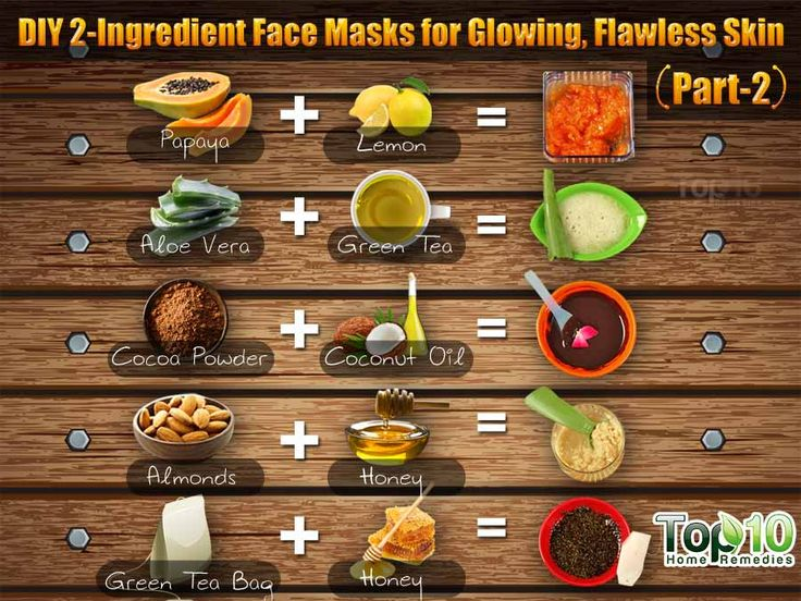 Prev post1 of 2Next In part 1 of DIY 2Ingredient Face