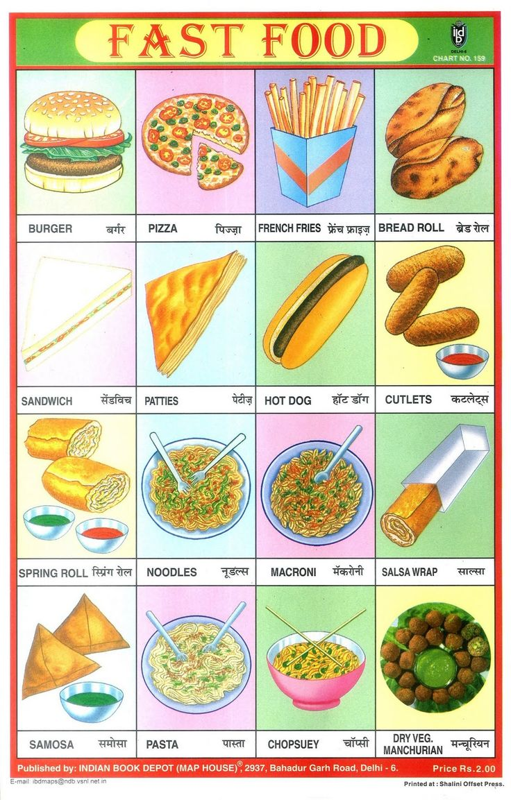 Fast Food Is Bad For Health In Hindi
