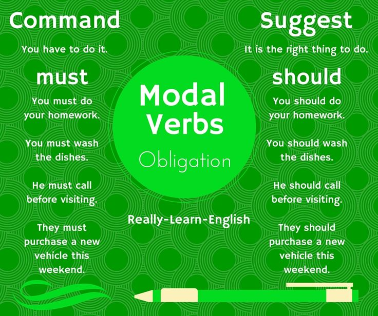 Learn and practice all the English Modal Verbs with stories and workbooks from Really Learn English! These lessons and assignments are created by a team of experienced ESL and English teachers.