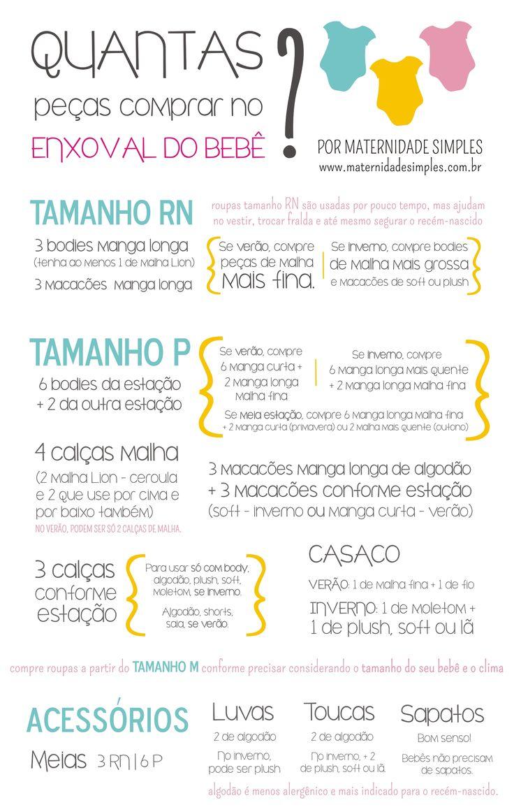 Info Enxoval do Bebê _ maternidade simples