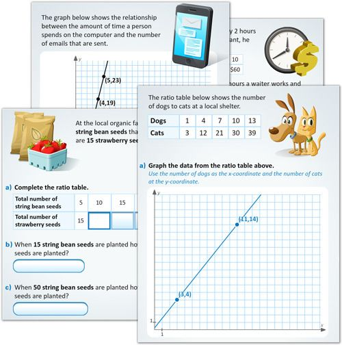 Number of texts to phone calls, study time to test scores, dogs to cats. Students will be equivalent ratio experts after completing Equivalent Ratios in Tables and Graphs. They will explore the patterns by creating and analyzing equivalent ratios using tables and graphs. http://www.buzzmath.com/Docs/#CC06E92=1