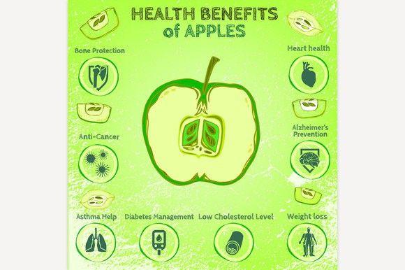 Apple Health Benefits. $5.00