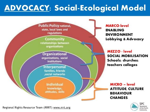 antwone fisher ecological systems theory Ecological modernization  the emergence of ecological modernisation theory ecological modernisation  theoretical traditions range from systems theory.
