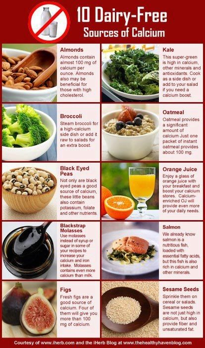Dairy-free 'n carefree calcium options!- You don't have to drink milk to get calcium in your diet =)