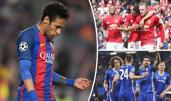 Neymar transfer odds: Barcelona star threatens to quit - is a Premier League move likely?   via Arsenal FC - Latest news gossip and videos http://ift.tt/2r7kc5a  Arsenal FC - Latest news gossip and videos IFTTT