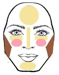 Contouring for a pear-shaped/triangular face - The bottom part of your face is wide so shade the jaw area to give a sharper look towards the chin. Highlight only at the center of the face to draw attention to it. When highlighting the undereye, drag the highlight up towards the corner of your eyes. Apply blusher on your cheekbones.