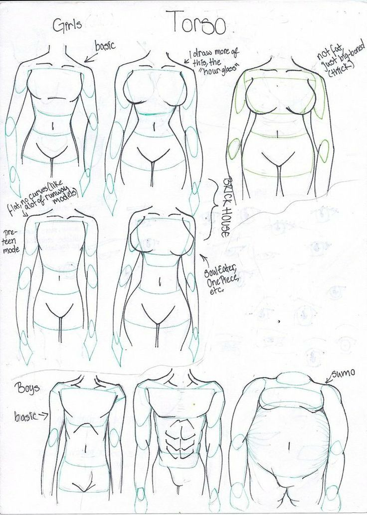 PIPOCA COM BACON - Aprenda a desenhar #2: Corpo Humano…