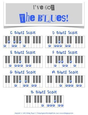 """I've Got the Blues"" handouts for elementary group piano class. Includes the blues scale for each key, sample rhythm options for blues improvisation, and information on free blues tracks apps."