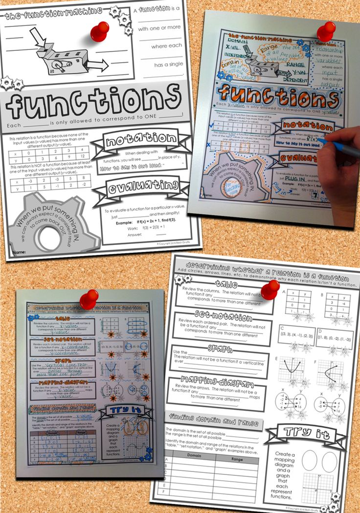97 best Functions and Relations images on Pinterest | Math teacher ...