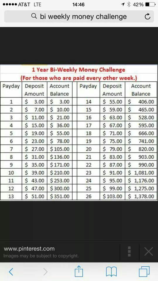 Best 25+ Bi weekly pay ideas on Pinterest   Money ...
