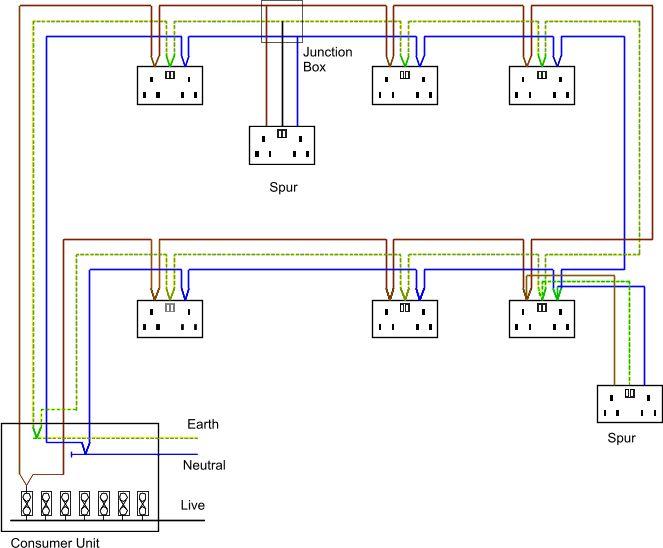 ftc wiring diagram ftc controller diagram