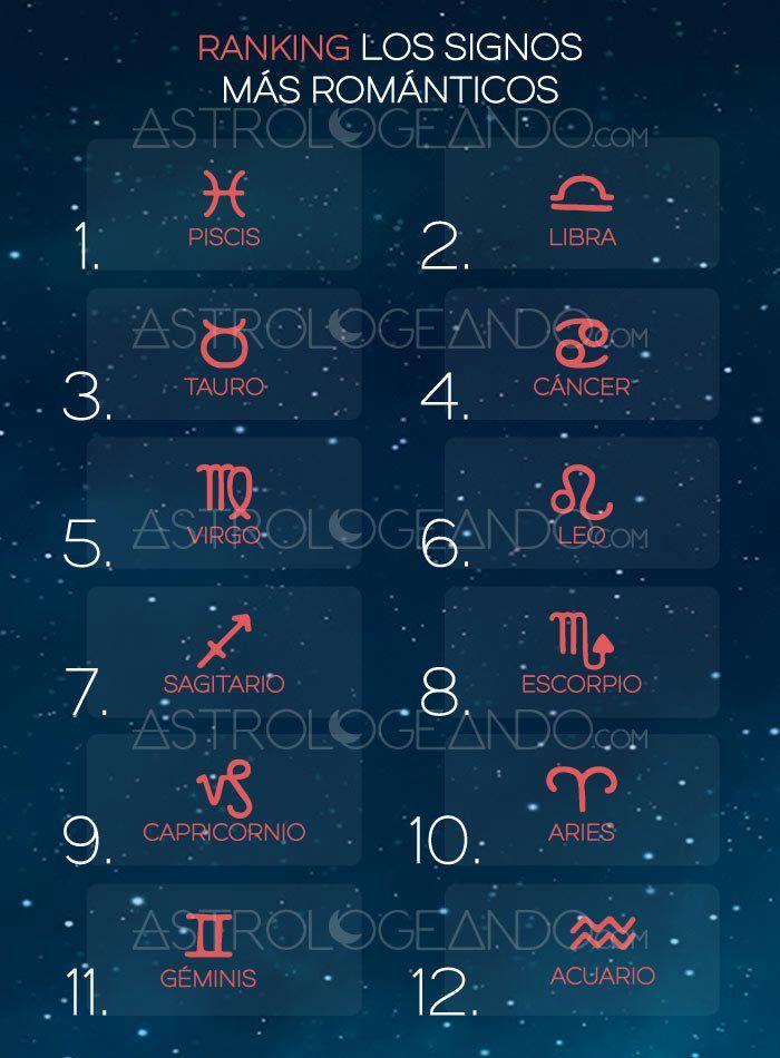 Ranking: Los signos más románticos #Astrología #Zodiaco #Astrologeando