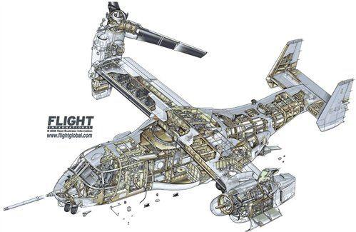 bell boeing mv 22b blockb osprey cutaway v 22 osprey vtol medium photos and