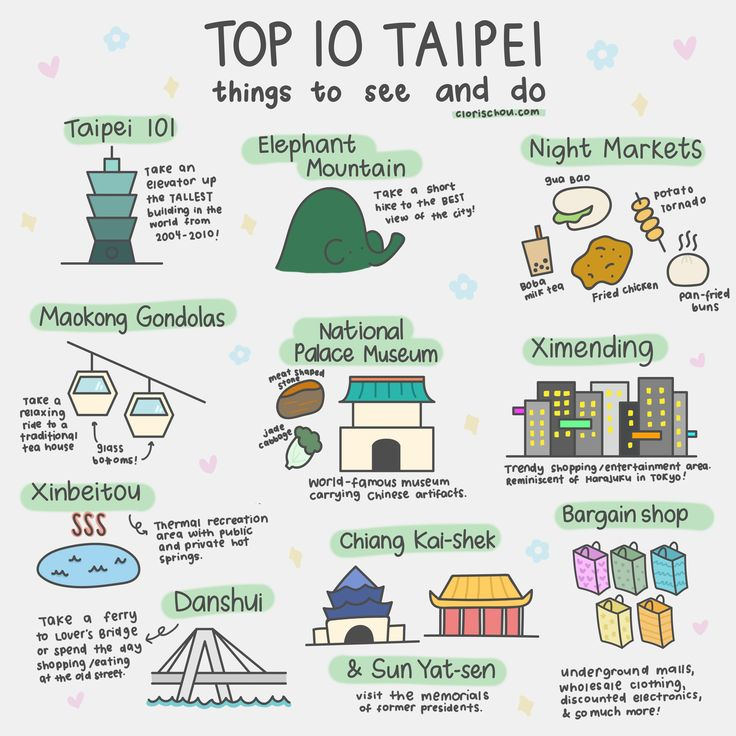 Places To Visit Near Ximending: The Top 10 Things To Do In Taipei, Taiwan, On Your First
