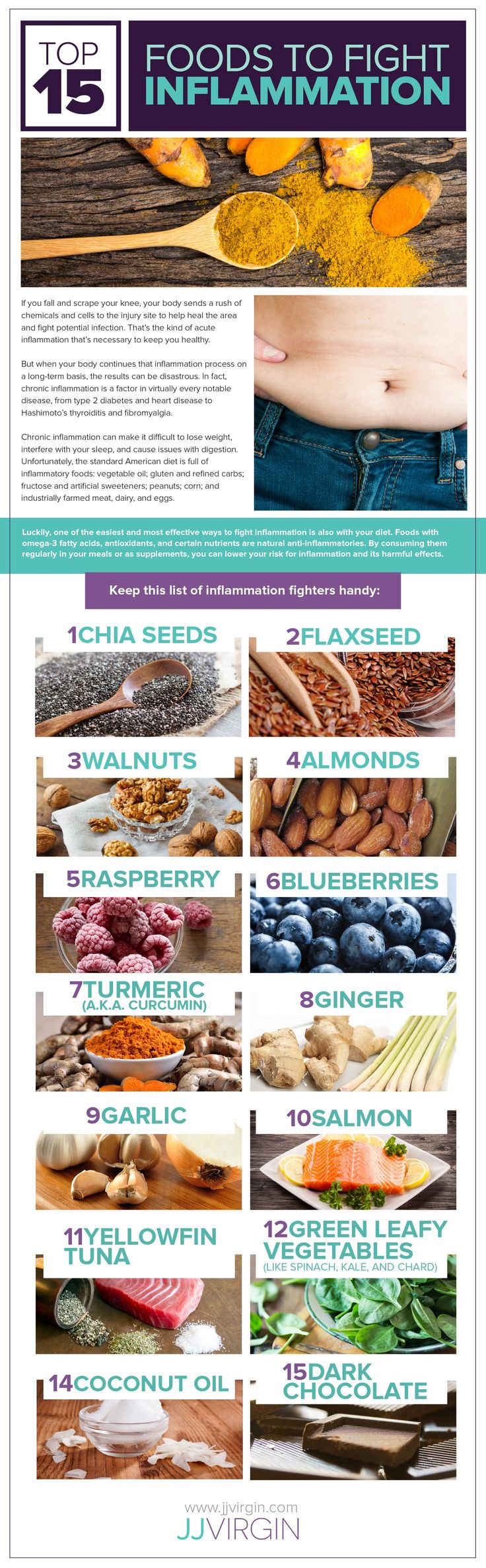 Chronic inflammation is the enemy. These 15 foods are your superheroes, ready to help fight disease, stop stubborn weight gain, and end insulin resistance.