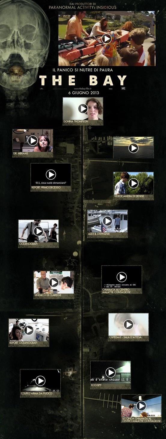#TheBay - Scopri cos'è successo a Claridge nel tab ufficiale del film.  http://bit.ly/TheBayFilm  THE BAY è #ALCINEMA!