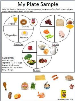 Free Food Guide Pyramid activity