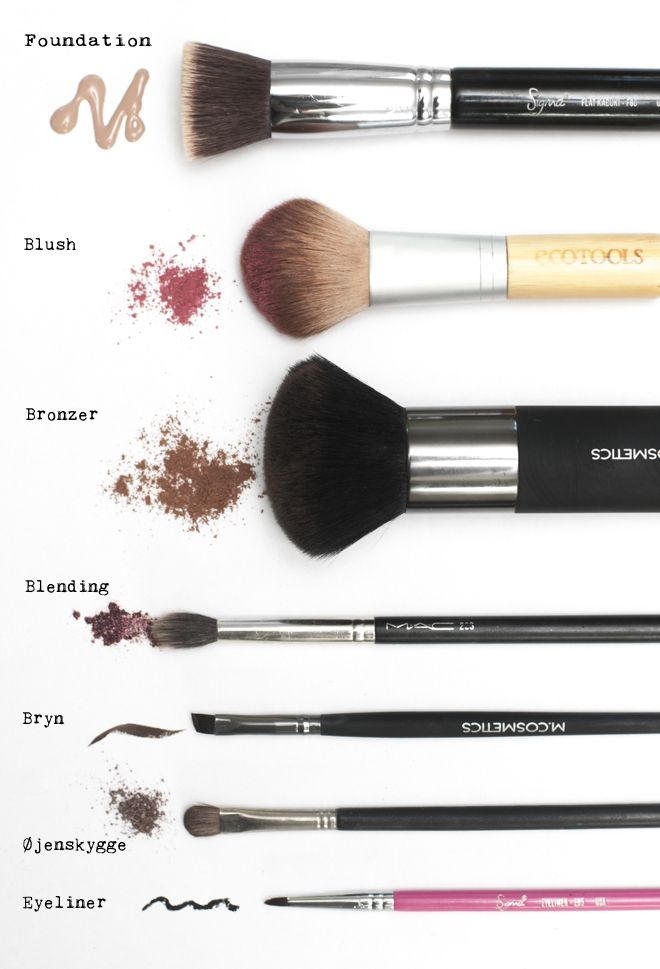 Makeup Brush Breakdown - This could come in handy considering I'm not one to wear that much makeup. #over40 #sassysister