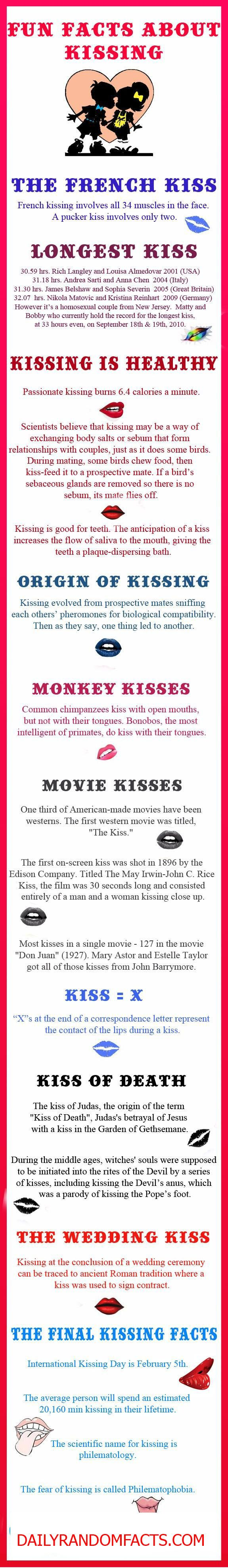 daily random facts about kissing