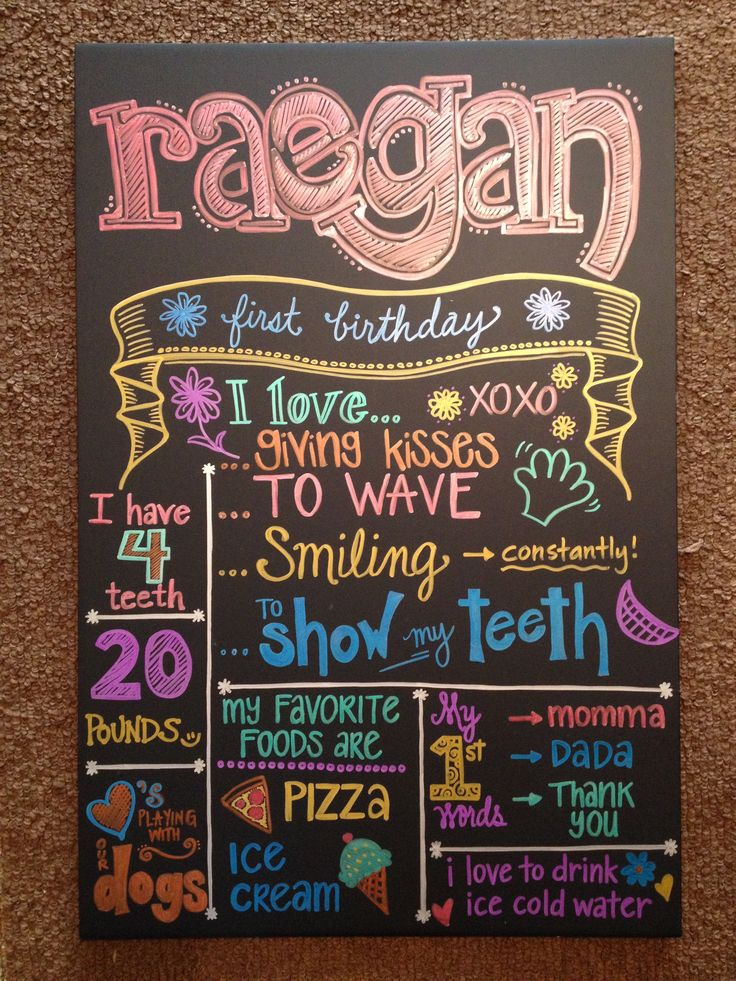 Birthday sign with special stats about the birthday boy/girl! Made this for my best friend's daughter's first birthday. Fun & easy to make! Black foam board + metallic markers + info = ready to write! I free handed the writing & drawings. You have to be careful to never erase if you do use a pencil prior to marker application. It'll ruin the board. Have fun!