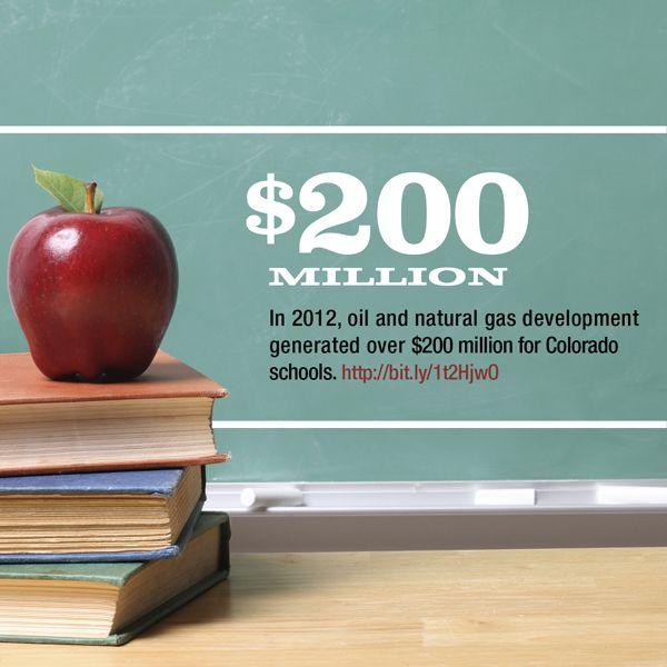 Oil & natgas development generated more than $200 million for Colorado schools in 2012 alone.