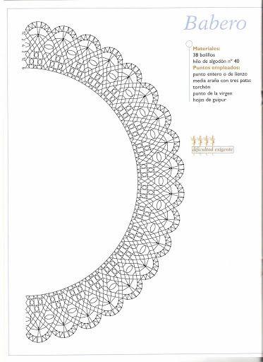 PATRONES BOLILLOS - Carmen Méndez - Álbumes web de Picasa