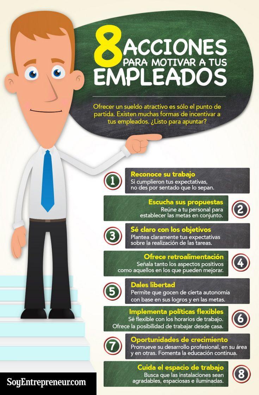 Aquí les dejo una infografía con 8 acciones para motivar a sus empleados         Fuente: Soy Entrepreneur