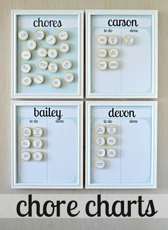 Love this...courtesy from www.lemonsqueezyhome.com Cinde :-)