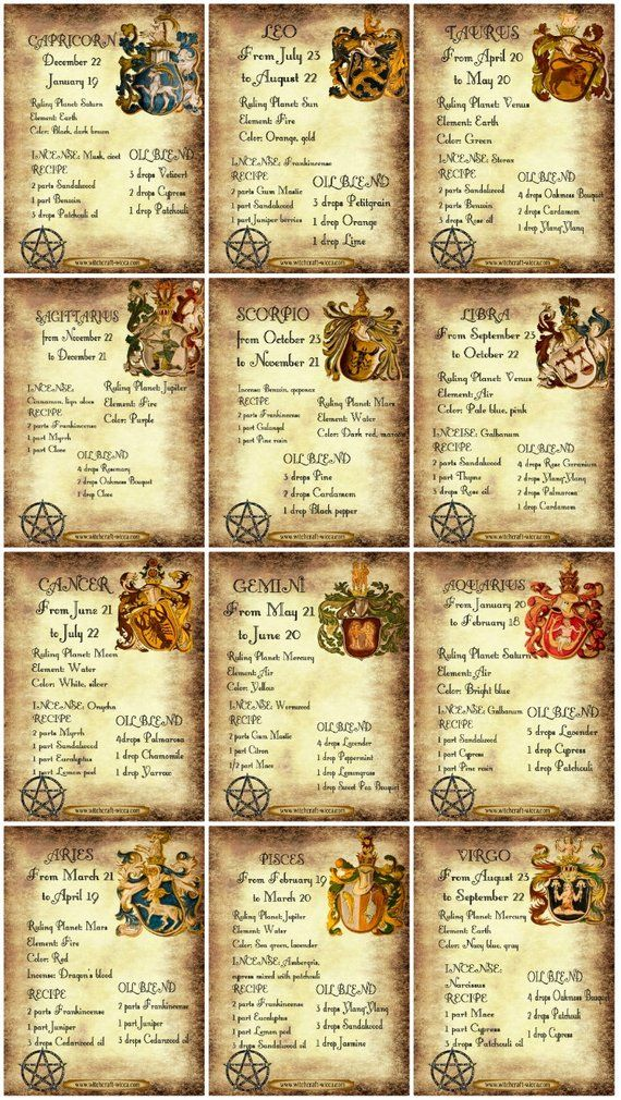 graphic regarding Printable Book of Shadows named 12 Wicca Zodiac Correspondences Ebook of Shadow Printable