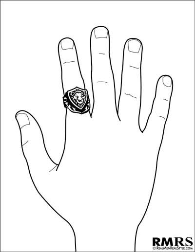 Rings & Finger Symbolism | Which Finger Should You Wear a Ring On | Rings & Meanings (via @Antonio Centeno)