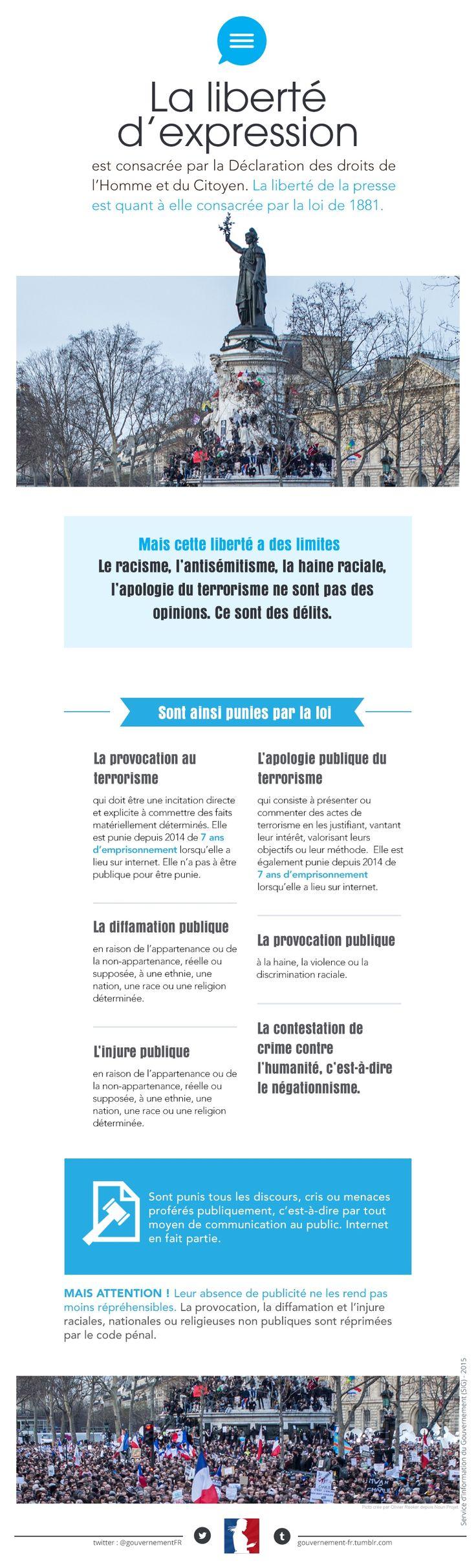 Tout ce qu'il faut savoir sur la liberté d'expression | Gouvernement.fr