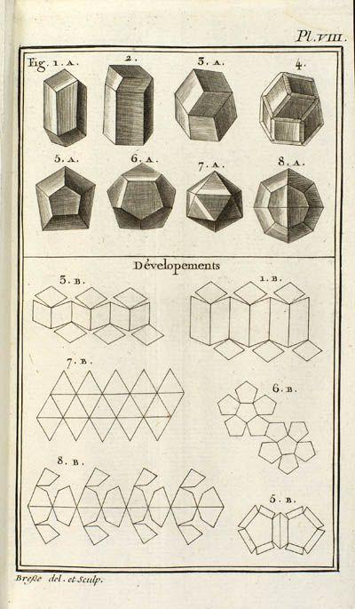 Romé de L'Isle (or Delisle), Jean-Baptiste Louis, Essai de Cristallographie  (1772)