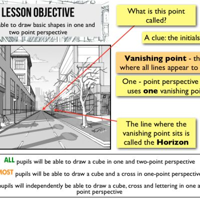 great lesson plan art lesson ideas perspective pinterest perspective drawings and. Black Bedroom Furniture Sets. Home Design Ideas
