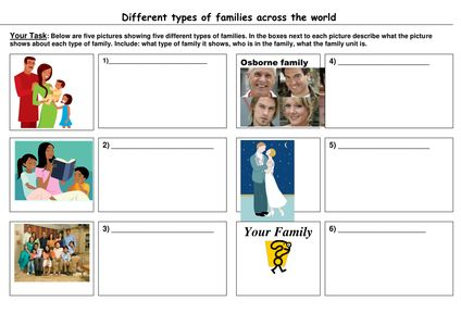 how are families different worksheet - Google Search
