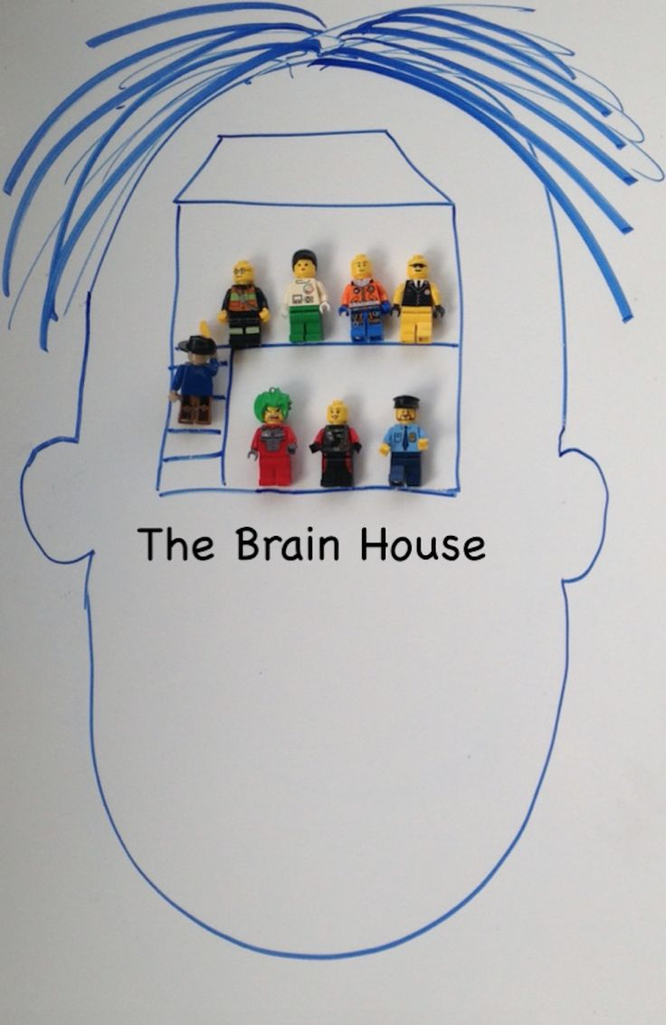 'The Brain House' - When children understand what's happening in the brain, it can be the first step to having the power to make choices and build their emotional intelligence.