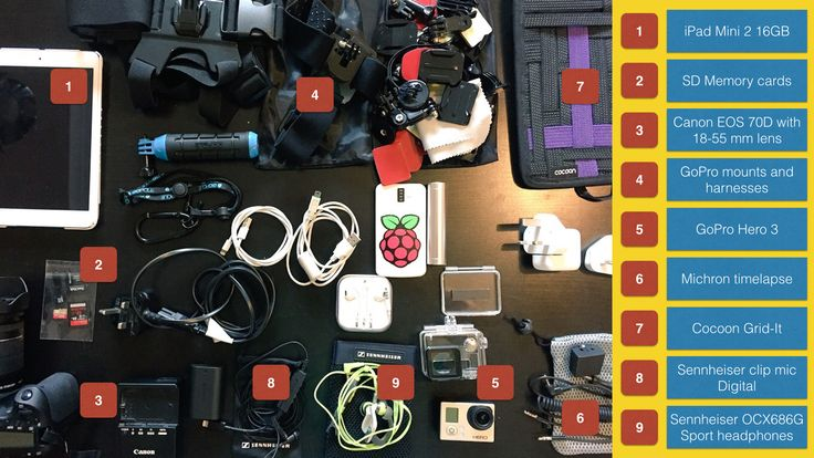 The selection of tech I will be taking on my vacation to Florida.