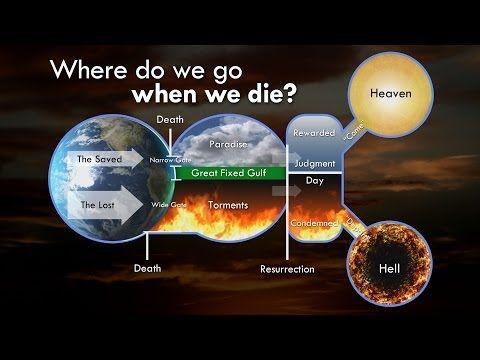 Where Do We Go When We Die? – Prairie Grove, Arkansas Church of Christ