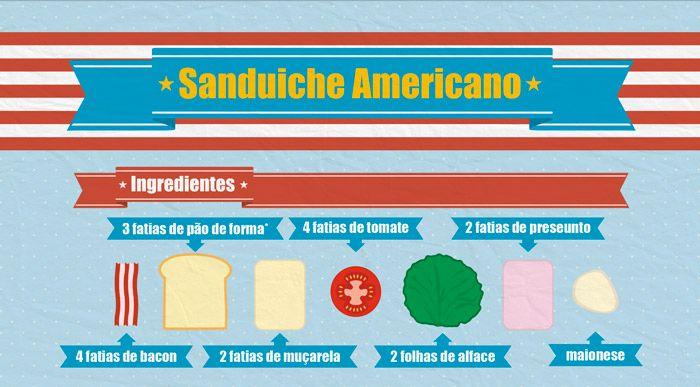 RECEITA-ILUSTRADA 09: SANDUÍCHE AMERICANO. http://mixidao.com.br/infografico-receita-ilustrada-sanduiche-americano/