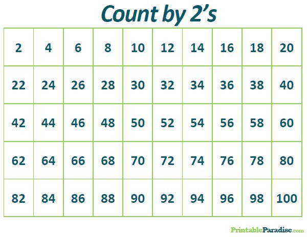 11 Best Count By Number Charts Images On Pinterest