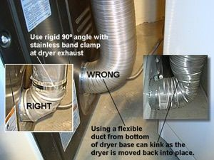 Use Rigid Dryer Exhaust Corner or Duct May Kink - © 2009 Home-Cost.com