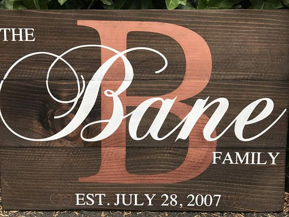 Family Initial Sign  Last Name Sign  Family Name Sign