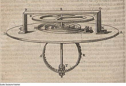 Drawing of one of his first balance springs, attached to a balance wheel, by Christiaan Huygens, inventor of the balance spring, published in his letter in the Journal des Sçavants of 25 February 1675
