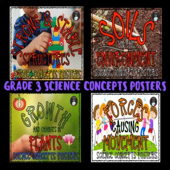 Ontario science: grade 3 science and technology concepts posters bundle