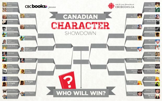 canadian-character-showdown