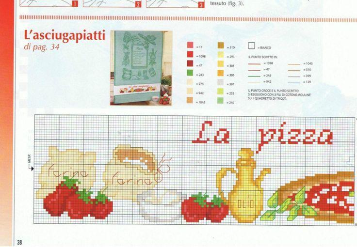 asciugapiatti pizza