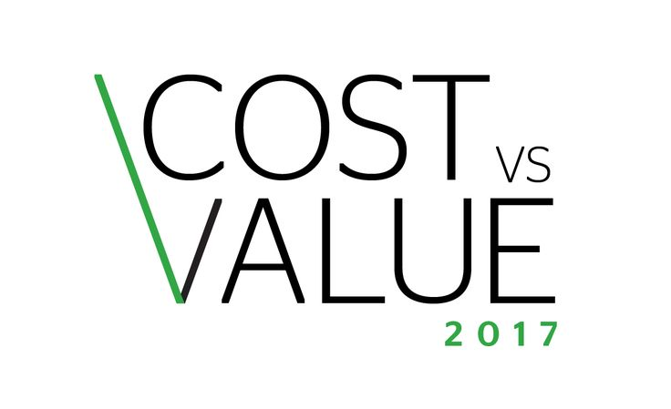 Check out a summary of Remodeling Magazine's Cost vs Value for our area in Baldwin County.