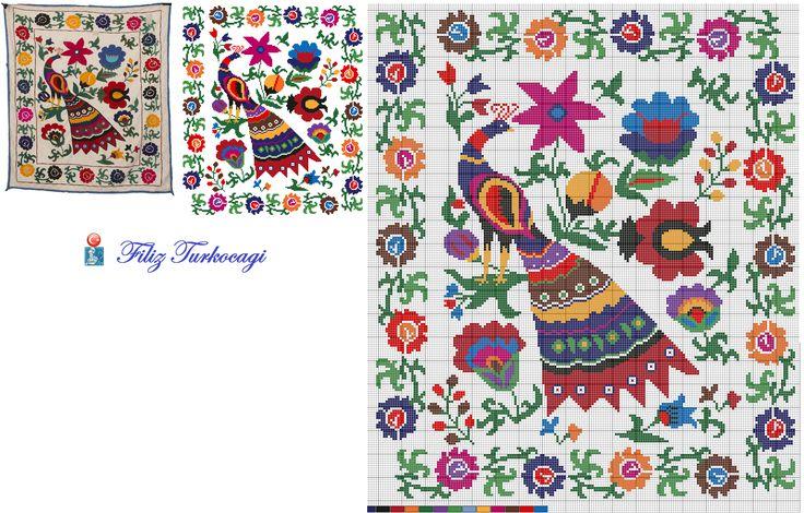 Suzeni desenlerinden şimdilik sonuncusudur :) Designed by Filiz Türkocağı... ( Suzeni embroidery- 3 )