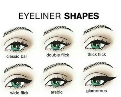Eyeliner shapes-Do and do not about using Mascara – Just Trendy Girls