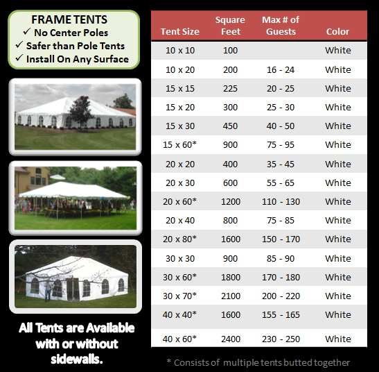 Tent Sizes - Westchester Tent & Party Rentals - Serving All Westchester - Elmsford NY; back-up plan for outdoor bridal shower