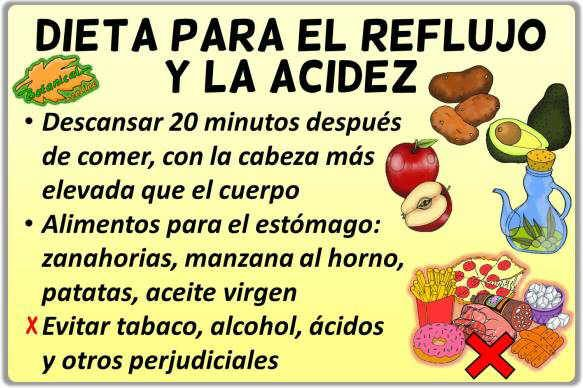 Dieta Reflujo Gastroesofagico Remedios Naturales Reflujo Acidez De Estómago Remedios Para Dolor De Estómago